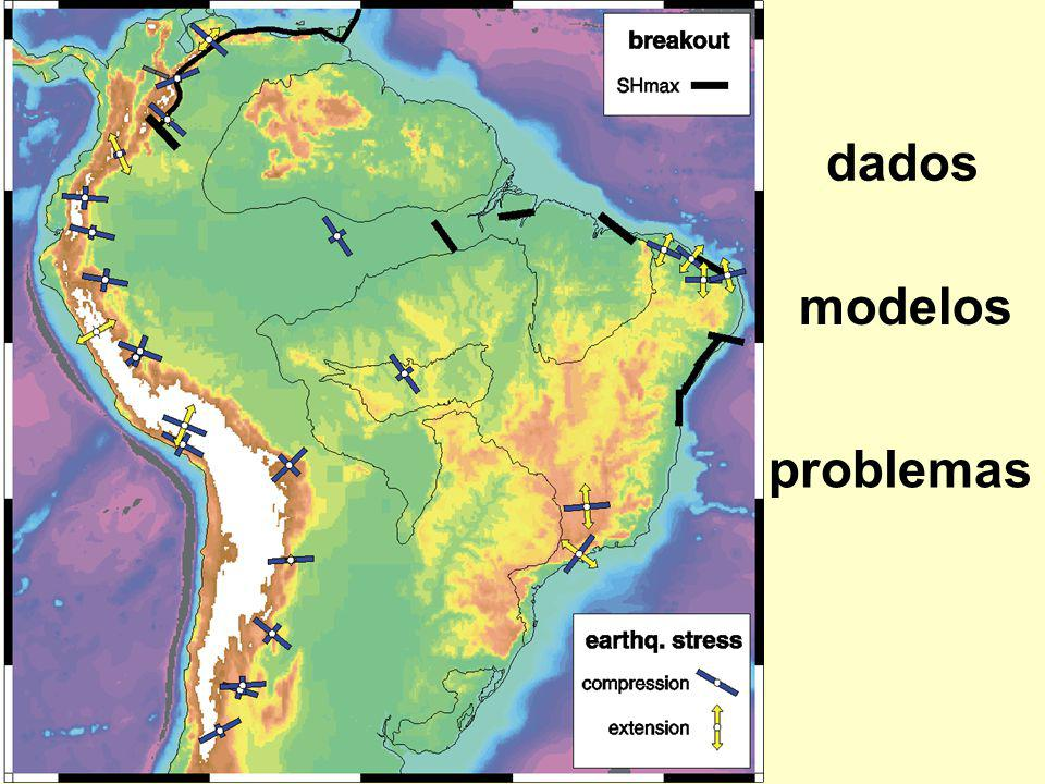 dados modelos problemas