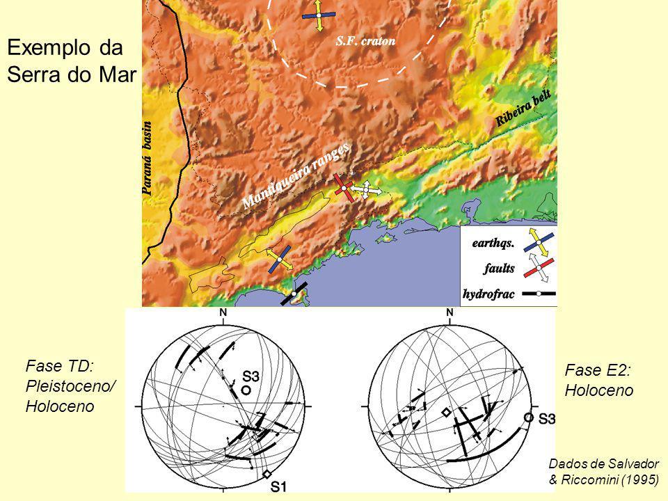 Exemplo da Serra do Mar Fase TD: Fase E2: Pleistoceno/ Holoceno