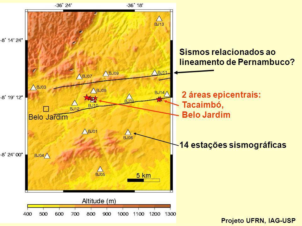 Sismos relacionados ao lineamento de Pernambuco