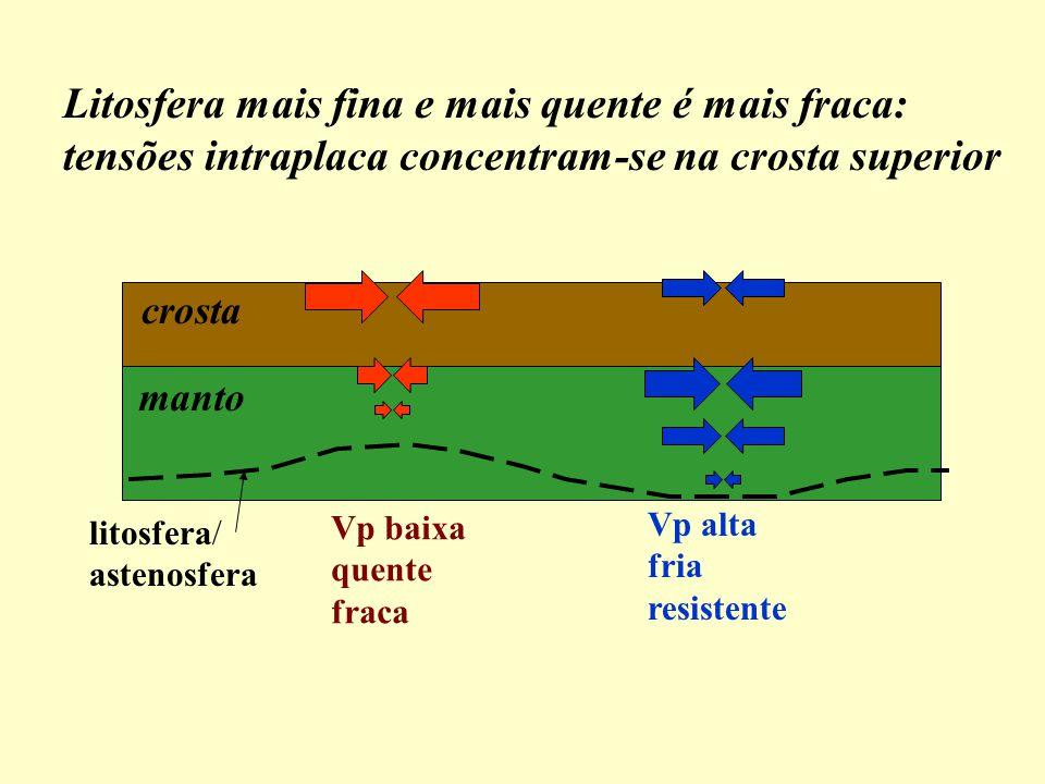 Litosfera mais fina e mais quente é mais fraca: tensões intraplaca concentram-se na crosta superior