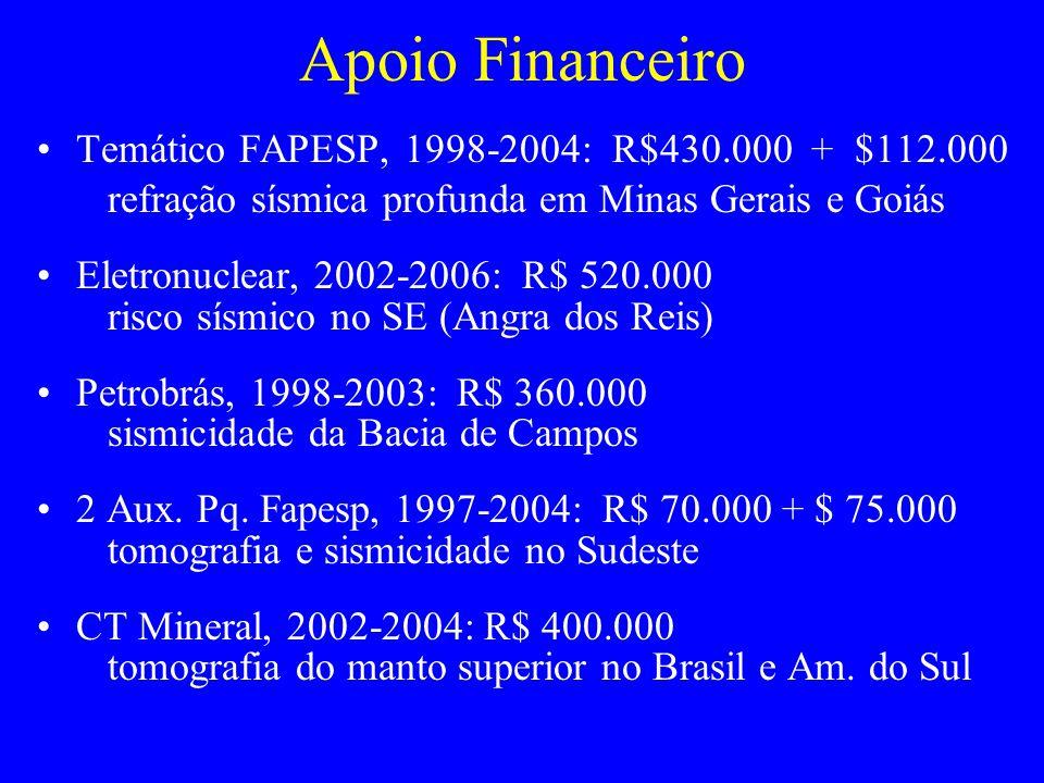 Apoio Financeiro Temático FAPESP, 1998-2004: R$430.000 + $112.000