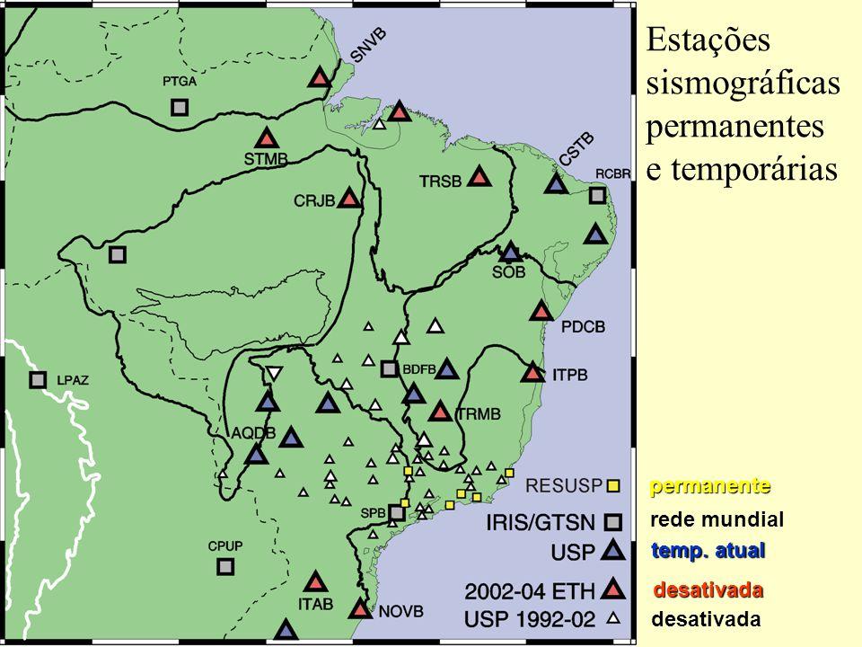 Estações sismográficas permanentes e temporárias