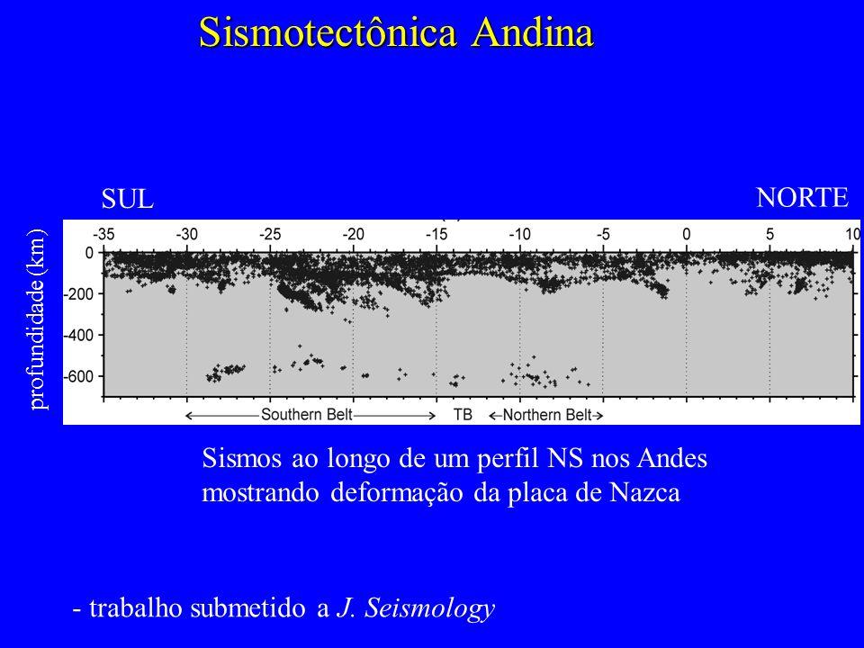 Sismotectônica Andina