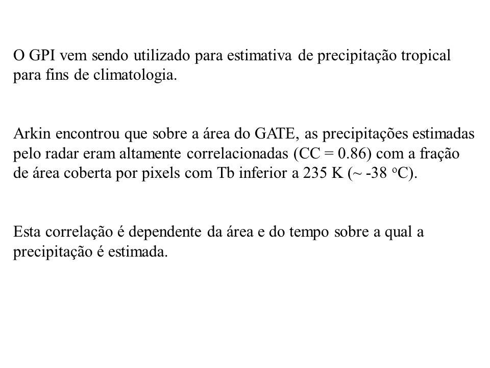 O GPI vem sendo utilizado para estimativa de precipitação tropical para fins de climatologia.