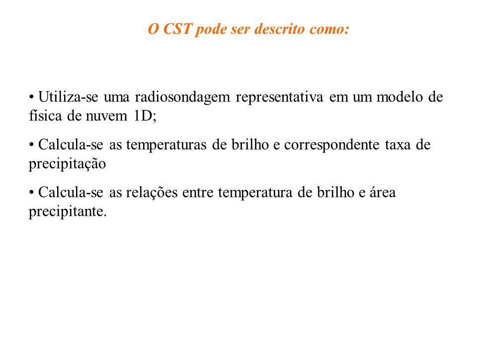 O CST pode ser descrito como: