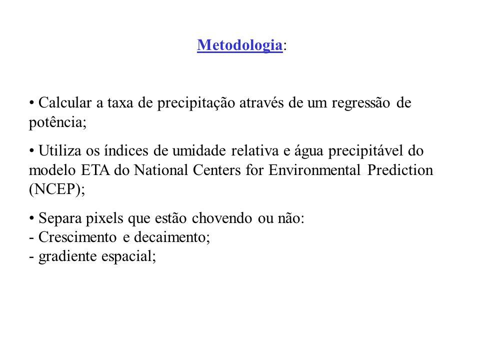 Metodologia: Calcular a taxa de precipitação através de um regressão de potência;