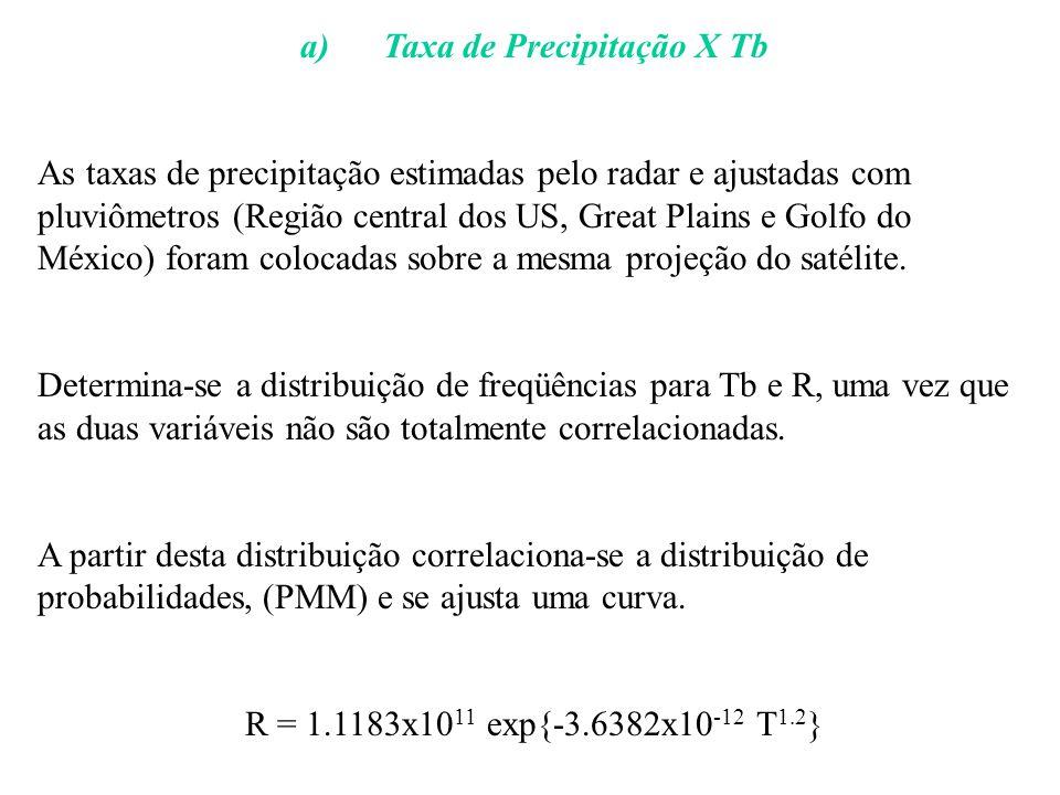 a) Taxa de Precipitação X Tb