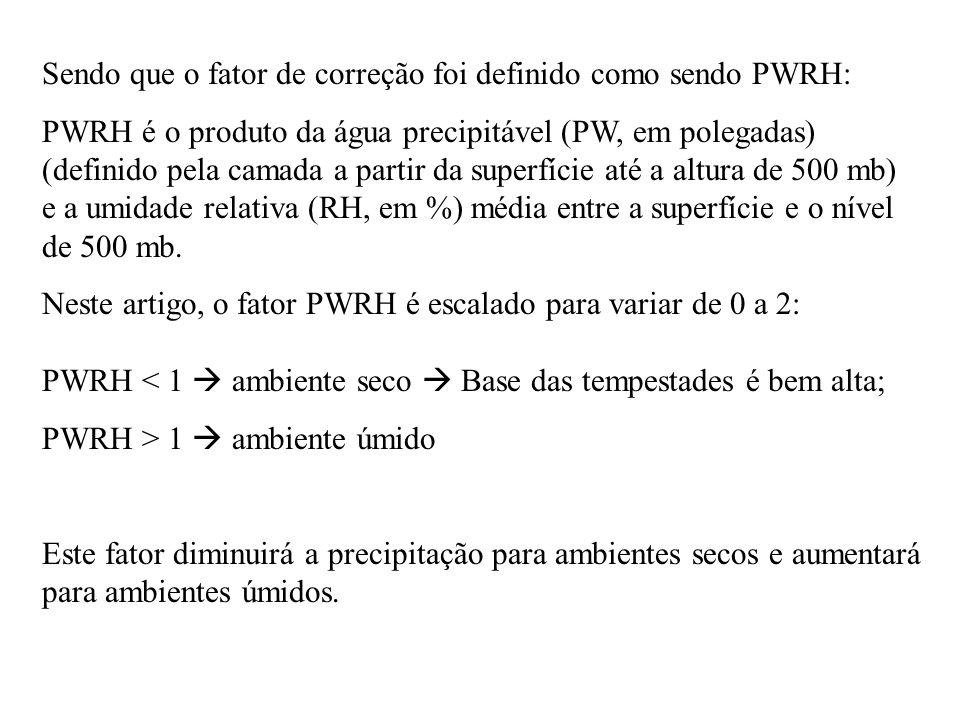Sendo que o fator de correção foi definido como sendo PWRH: