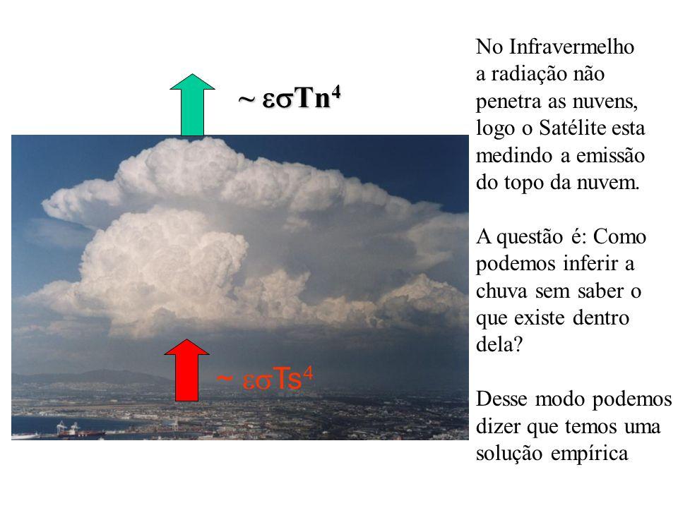 ~ Tn4 ~ Ts4 No Infravermelho a radiação não penetra as nuvens,