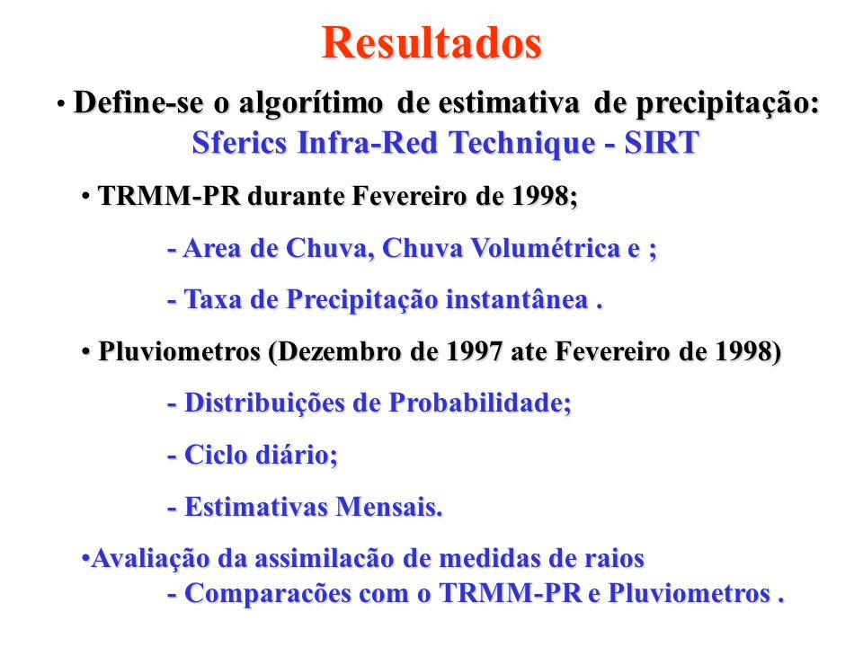 Resultados Define-se o algorítimo de estimativa de precipitação: Sferics Infra-Red Technique - SIRT.