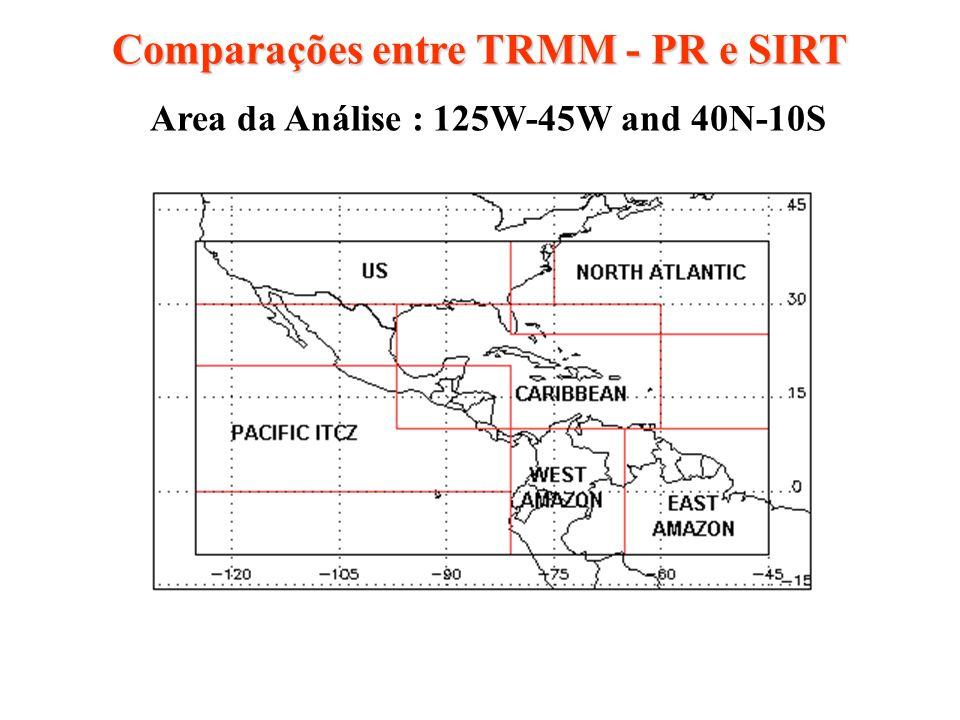 Comparações entre TRMM - PR e SIRT