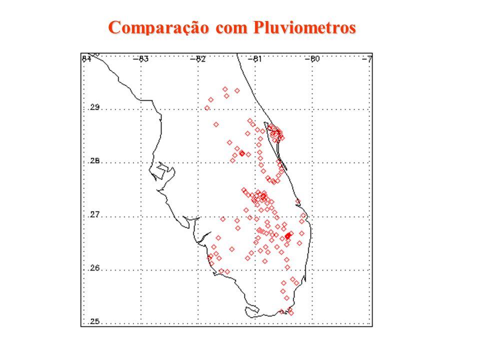 Comparação com Pluviometros