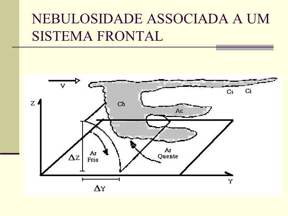 NEBULOSIDADE ASSOCIADA A UM SISTEMA FRONTAL