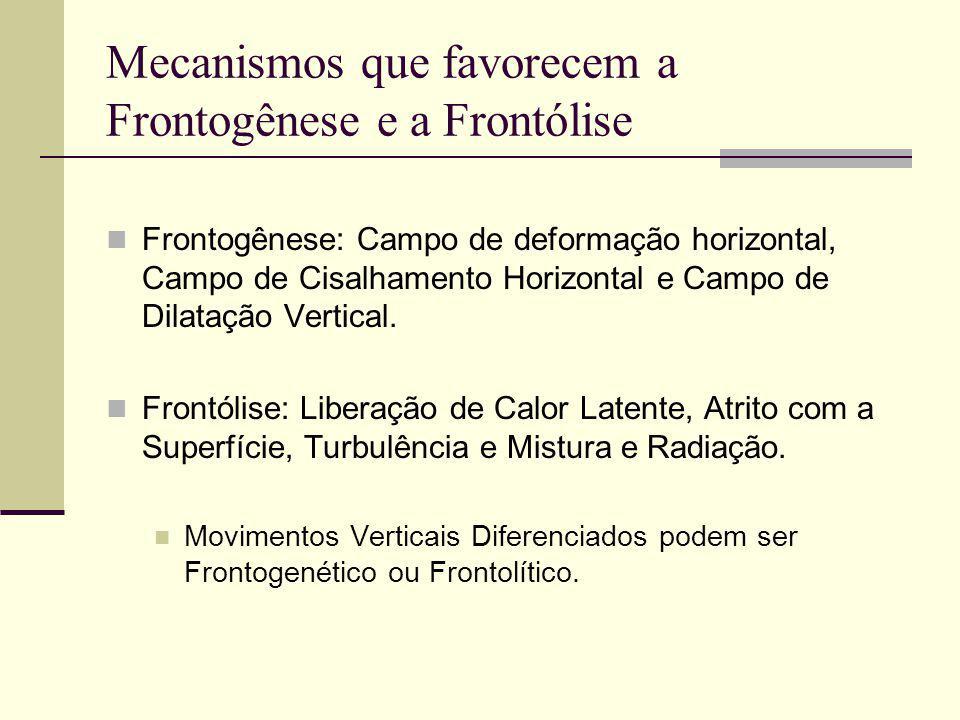 Mecanismos que favorecem a Frontogênese e a Frontólise
