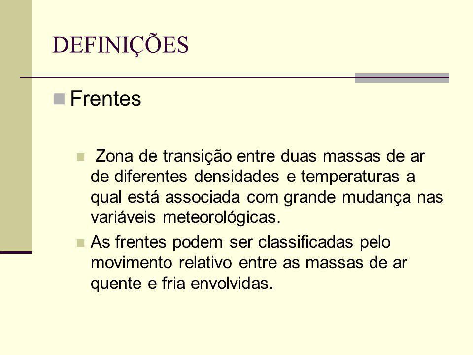 DEFINIÇÕES Frentes.