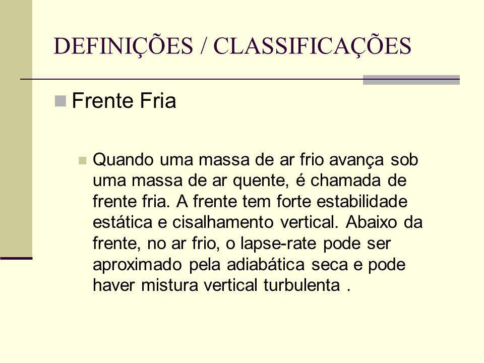DEFINIÇÕES / CLASSIFICAÇÕES