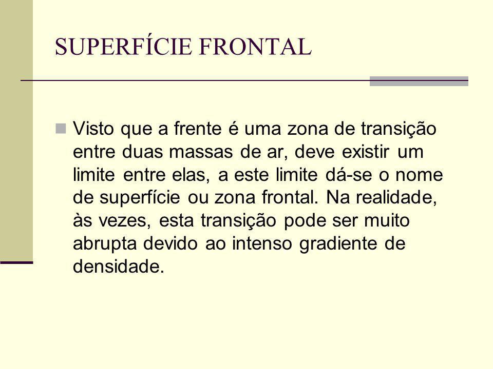 SUPERFÍCIE FRONTAL