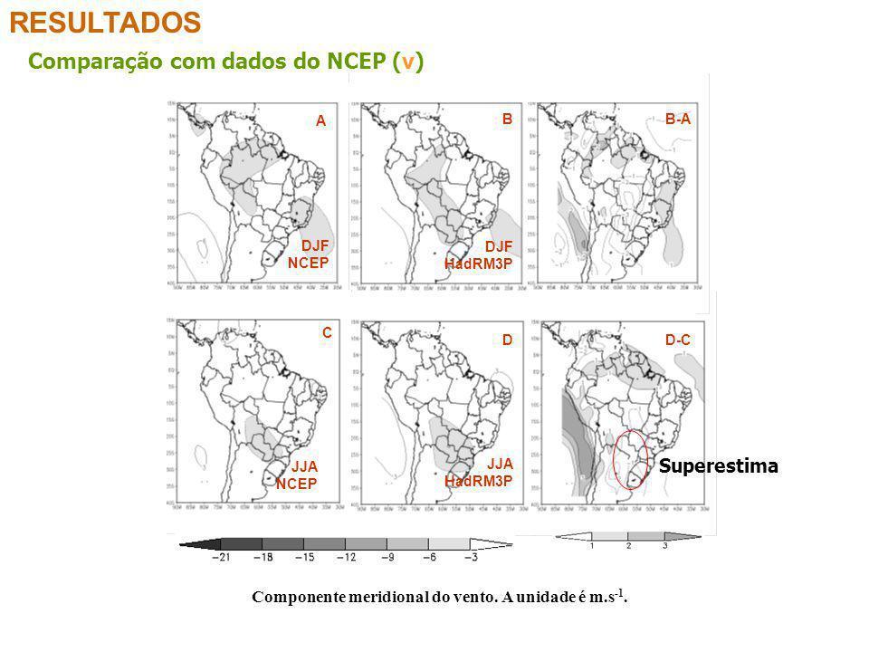 RESULTADOS Comparação com dados do NCEP (v) Superestima