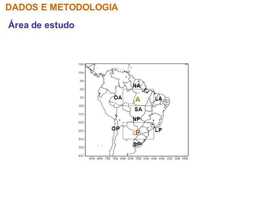 DADOS E METODOLOGIA Área de estudo NA OA A LA SA NP OP P LP SP