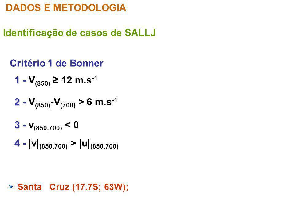 Identificação de casos de SALLJ