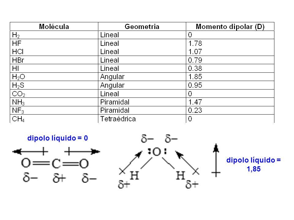 dipolo líquido = 0 dipolo líquido = 1,85