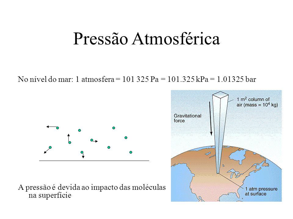 Pressão Atmosférica No nível do mar: 1 atmosfera = 101 325 Pa = 101.325 kPa = 1.01325 bar.