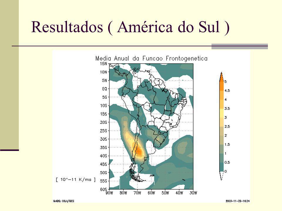 Resultados ( América do Sul )