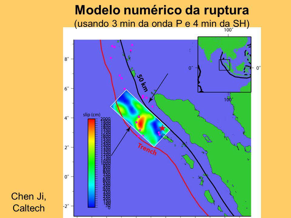 Modelo numérico da ruptura