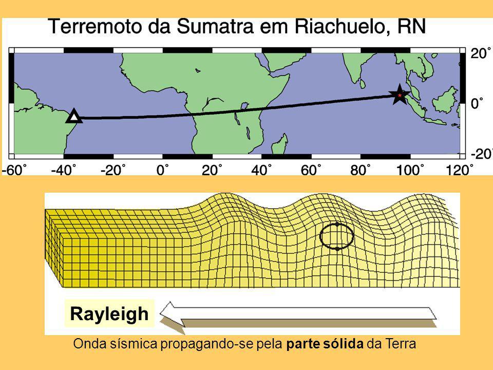 Rayleigh Onda sísmica propagando-se pela parte sólida da Terra