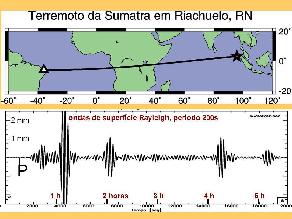 P ondas de superfície Rayleigh, período 200s 1 mm 2 mm 1 h 2 horas 3 h