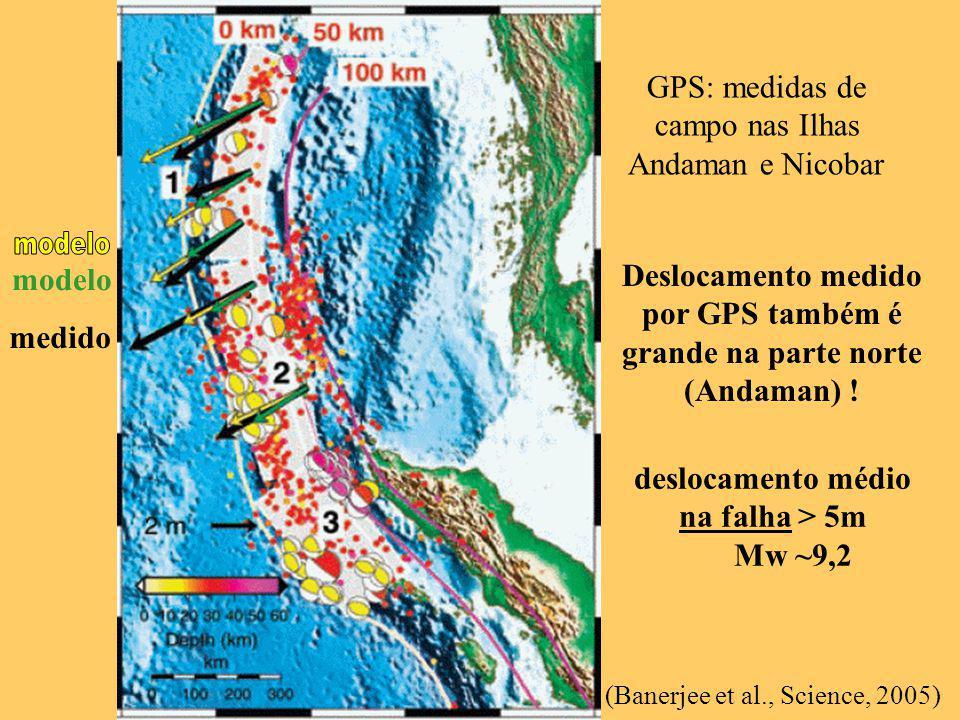 GPS: medidas de campo nas Ilhas Andaman e Nicobar