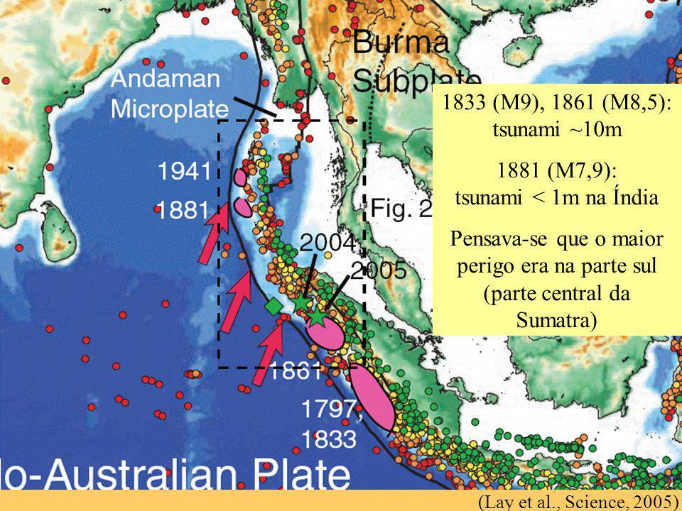 1881 (M7,9): tsunami < 1m na Índia