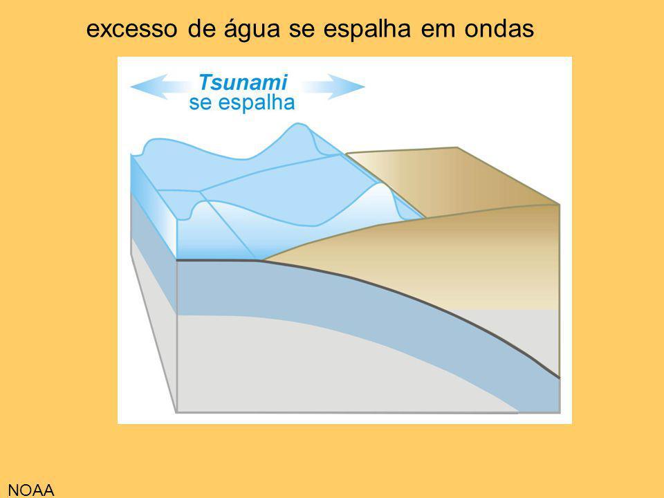 excesso de água se espalha em ondas