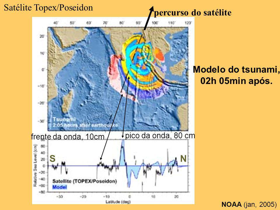 Satélite Topex/Poseidon