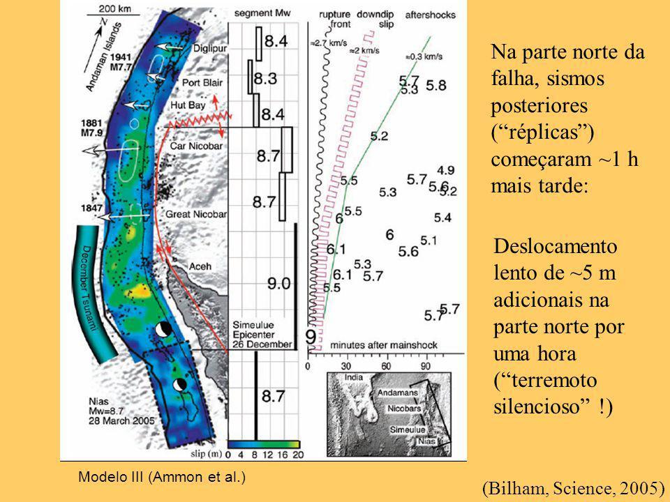 Na parte norte da falha, sismos posteriores ( réplicas ) começaram ~1 h mais tarde: