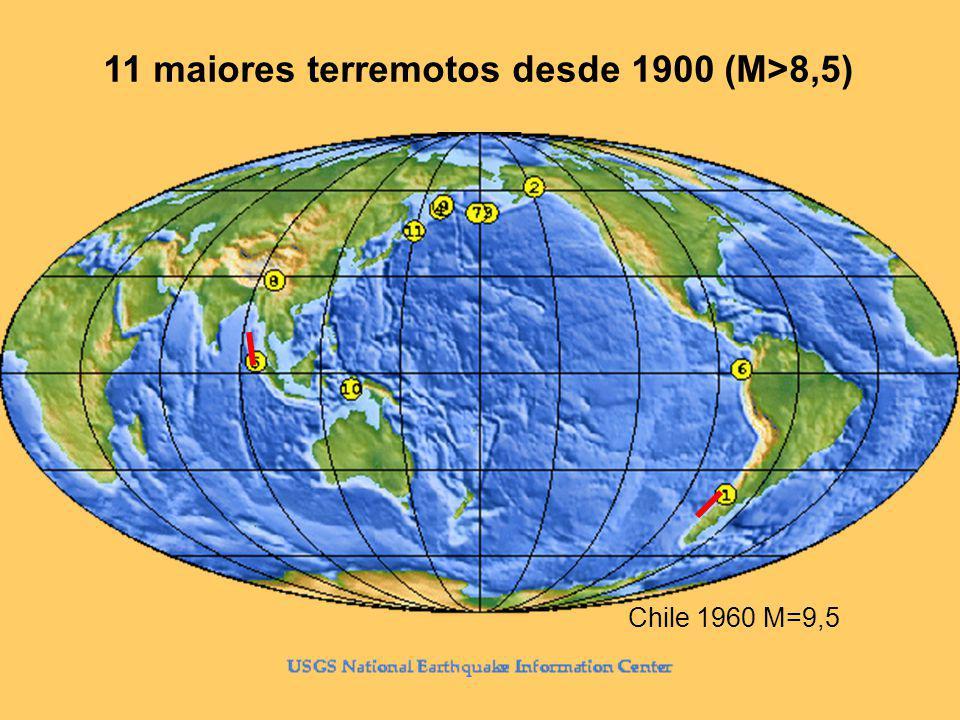 11 maiores terremotos desde 1900 (M>8,5)