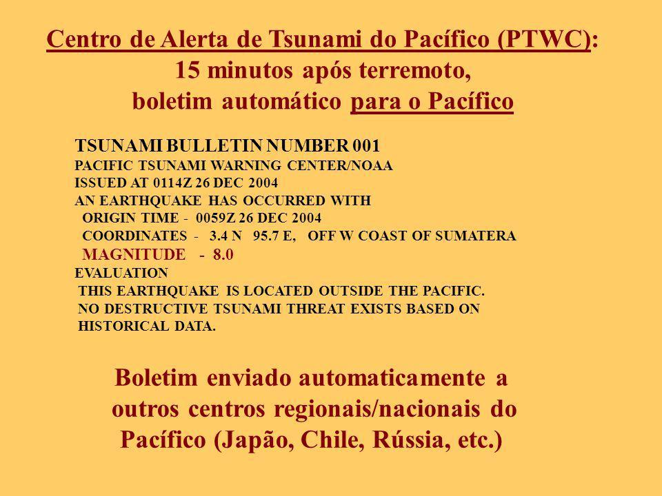 Centro de Alerta de Tsunami do Pacífico (PTWC):