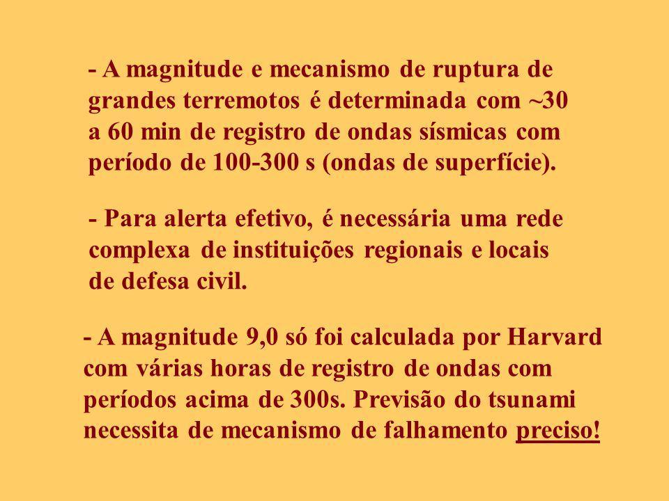 - A magnitude e mecanismo de ruptura de grandes terremotos é determinada com ~30 a 60 min de registro de ondas sísmicas com período de 100-300 s (ondas de superfície).