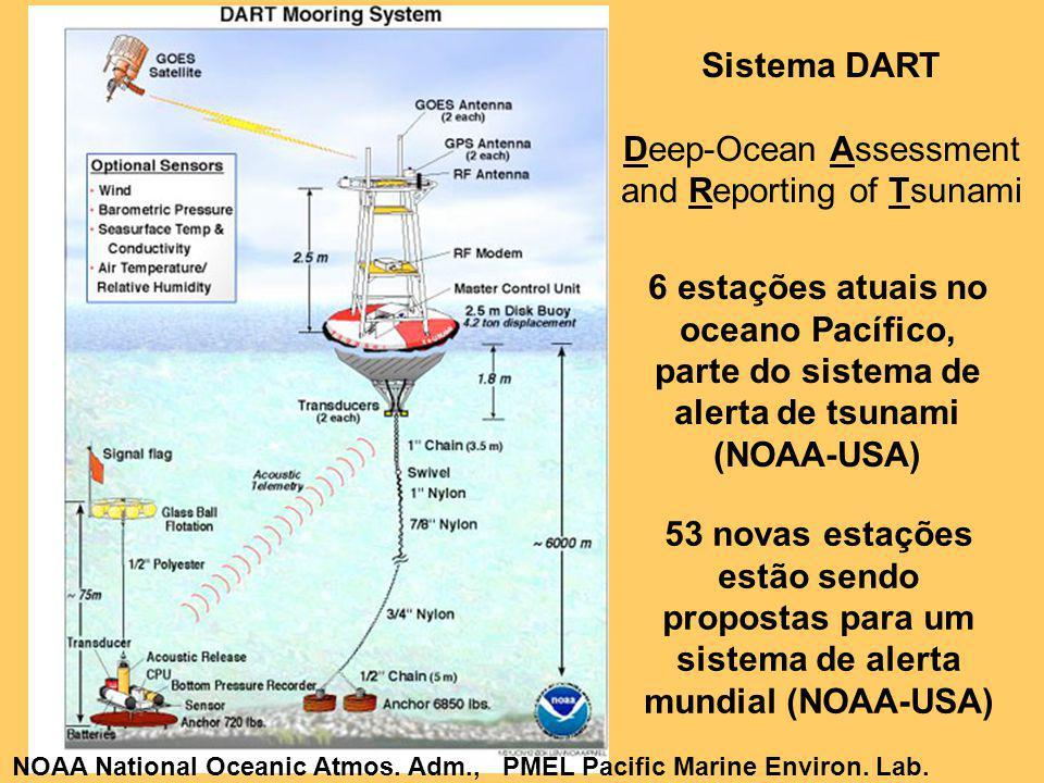 oceano Pacífico, parte do sistema de alerta de tsunami (NOAA-USA)