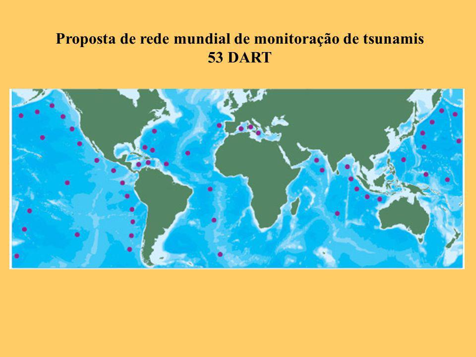 Proposta de rede mundial de monitoração de tsunamis