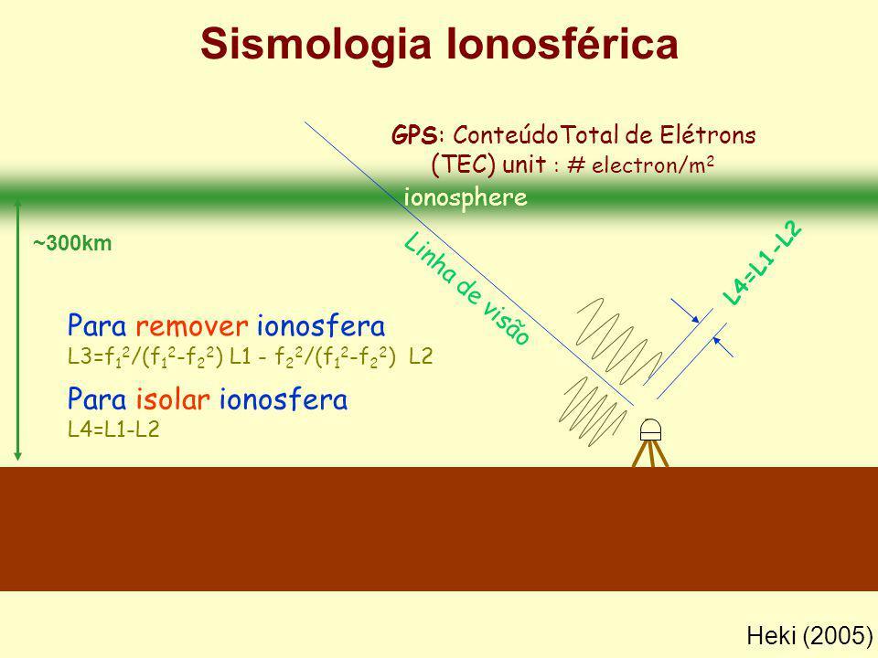 Sismologia Ionosférica