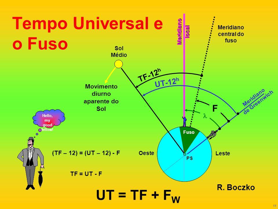 Tempo Universal e o Fuso