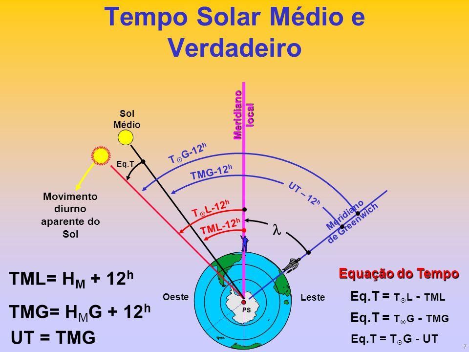 Tempo Solar Médio e Verdadeiro