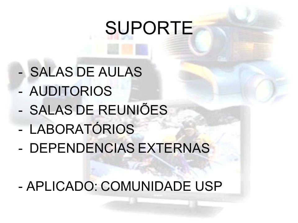 SUPORTE - SALAS DE AULAS AUDITORIOS SALAS DE REUNIÕES LABORATÓRIOS
