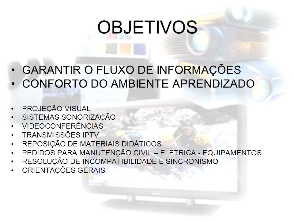 OBJETIVOS GARANTIR O FLUXO DE INFORMAÇÕES