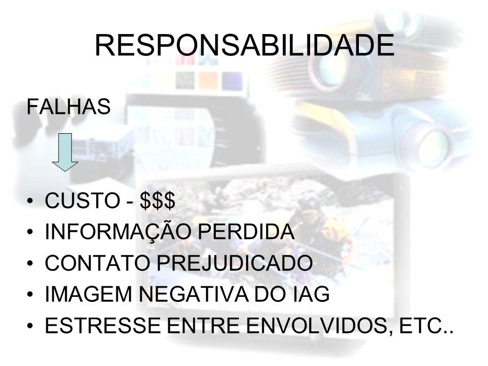 RESPONSABILIDADE FALHAS CUSTO - $$$ INFORMAÇÃO PERDIDA