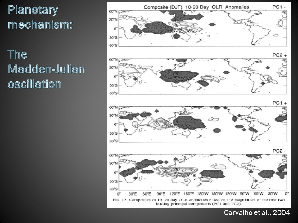 Planetary mechanism: The Madden-Julian oscillation