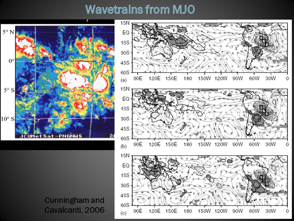 Wavetrains from MJO Cunningham and Cavalcanti, 2006