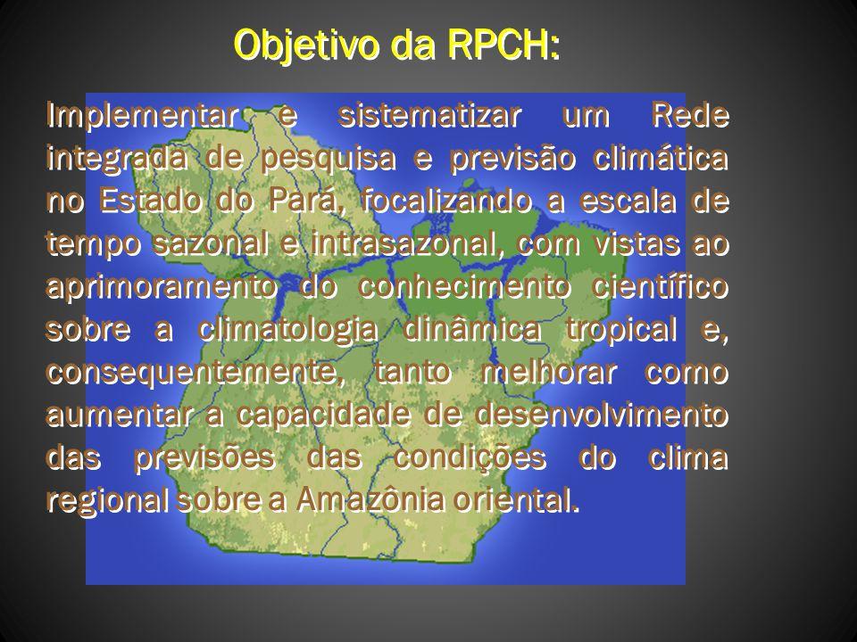Objetivo da RPCH: