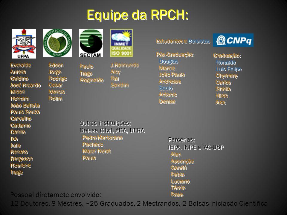 Equipe da RPCH: Pessoal diretamete envolvido: